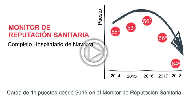 Vídeo: Salud: notable empeoramiento de la percepción ciudadana pese al incremento del gasto