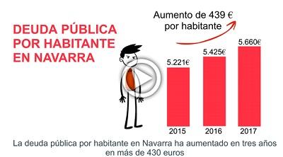 VÍDEO: 1.000 millones de nuevos recursos para hacer política en la legislatura 2016-2018
