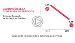 En Navarra ha aumentado el gasto en derecho sociales y ha caído la eficiencia en la gestión de los servicios