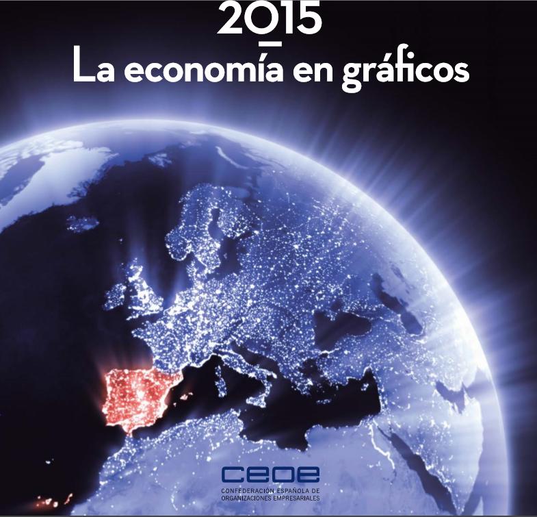 2015, la economía en gráficos