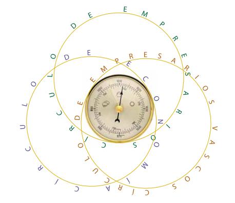 Barómetro de los Círculos de Empresarios