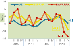 Coyuntura Económica del Consumidor (4º trimestre de  2018)