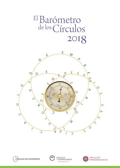 Barómetro de los Círculos 2018