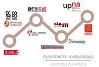 Capacidad innovadora de los centros de educación más próximos al mercado laboral