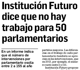 Institución Futuro dice que no hay trabajo para 50 parlamentarios