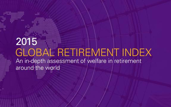 2015 Global Retirement Index