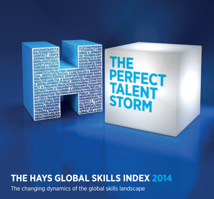 The Global Skills Index 2014