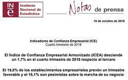 Indicadores de Confianza Empresarial (ICE). Cuarto trimestre de 2018