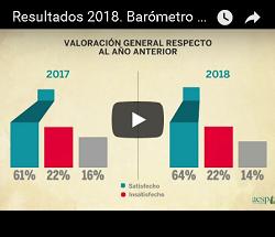 II Barómetro de Satisfacción de Servicios Urbanos
