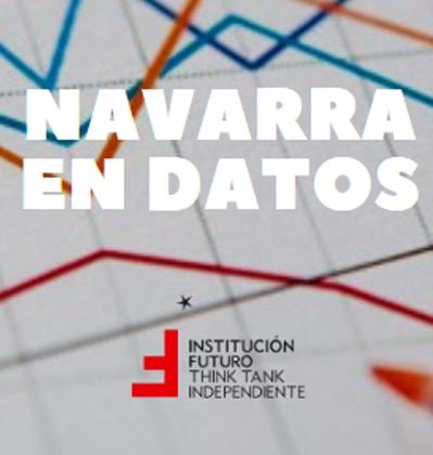 Navarra en Datos 003  Noviembre 2019