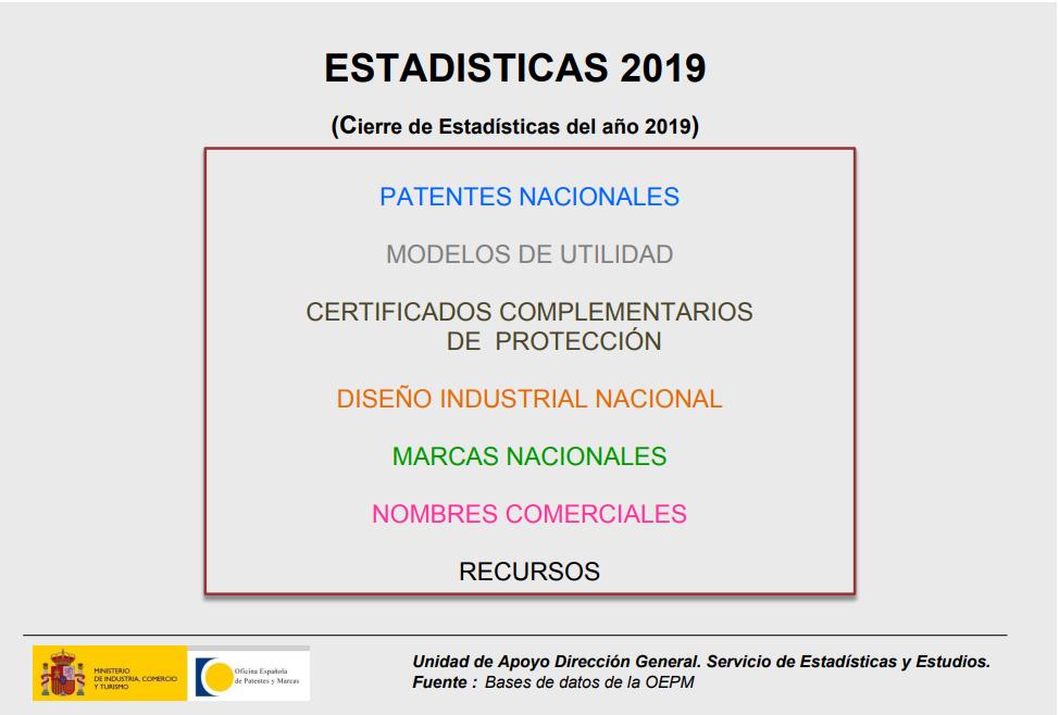 Oficina Española de Patentes y Marcas. Estadísticas 2019  Oficina Española de Patentes y Marcas