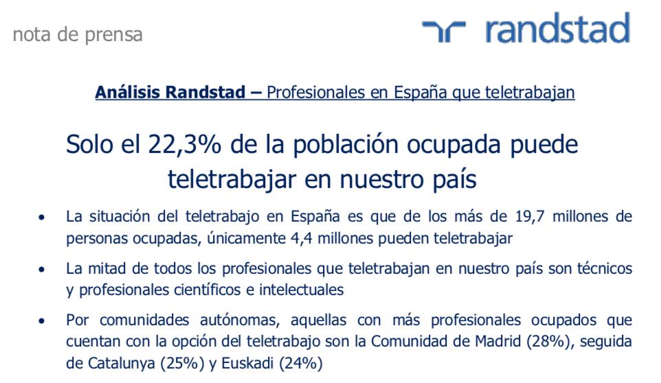 Profesionales en España que teletrabajan  Randstad