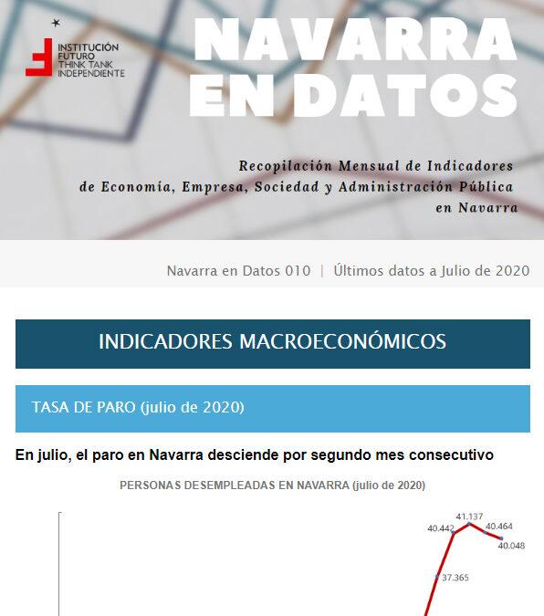 Navarra en Datos 010  |  Julio 2020  Institución Futuro