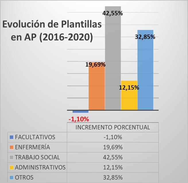 Nota informativa SMN – 8 de agosto de 2020  Sindicato Médico de Navarra (SMN)
