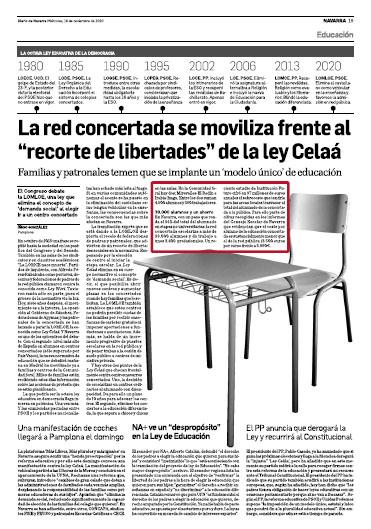 """La red concertada se moviliza frente al """"recorte de libertades"""" de la ley Celaá  Diario de Navarra"""