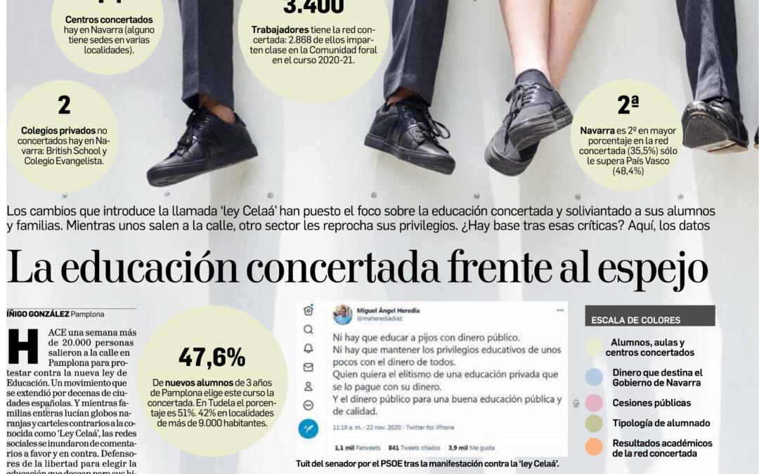 La educación concertada frente al espejo  Diario de Navarra