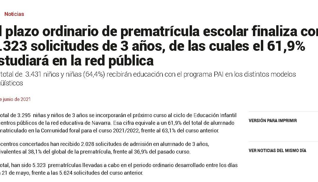 El plazo ordinario de prematrícula escolar finaliza con 5.323 solicitudes de 3 años, de las cuales el 61,9% estudiará en la red pública  Gobierno de Navarra