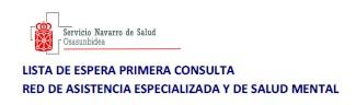 Lista de espera primera consulta. Red de asistencia especializada y de salud mental  Gobierno de Navarra